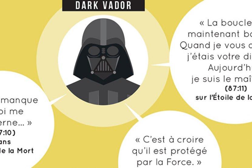 Star Wars : l'épisode IV en infographie